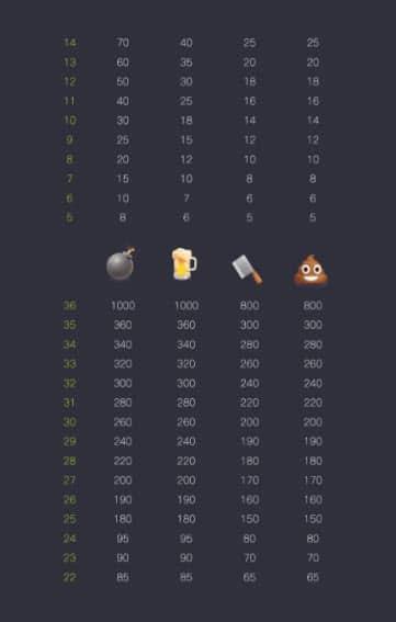 Emoji Riches 14