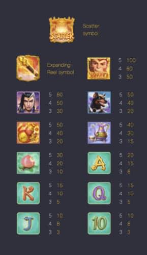 Legendary Monkey King pg slot